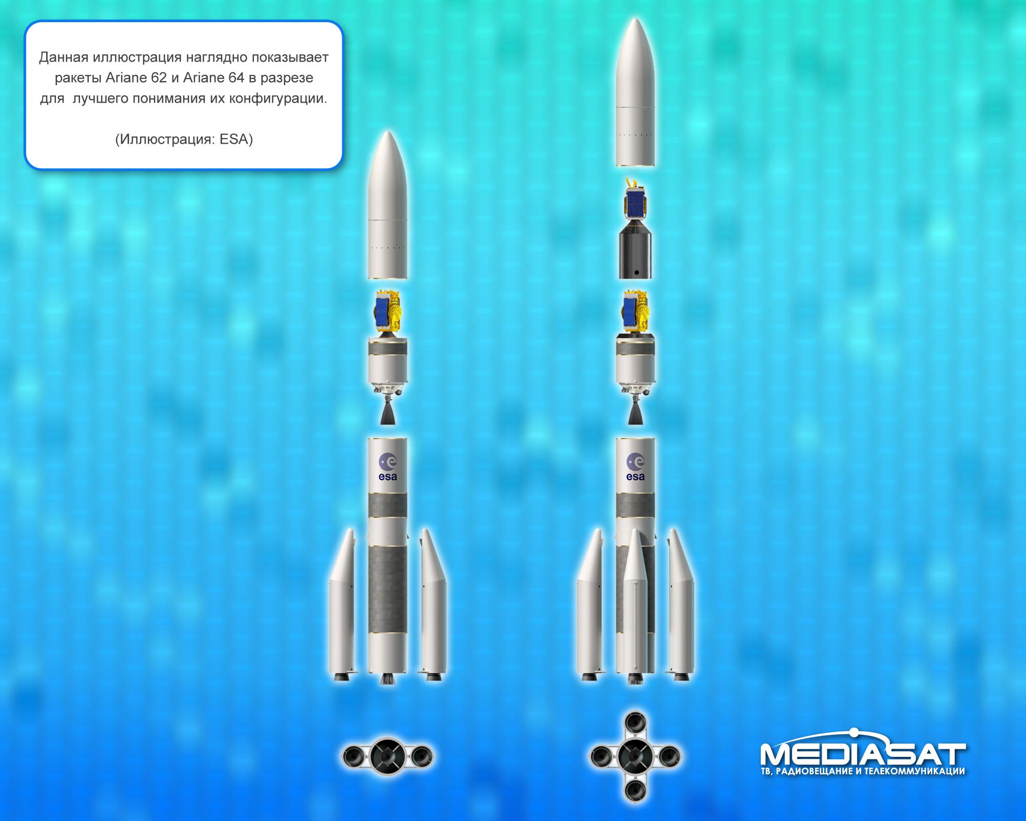 Диаграмма, наглядно демонстрирующая ракеты Ariane 62 и Ariane 64 в разрезе, для лучшего понимания их конфигурации. Иллюстрация: ESA