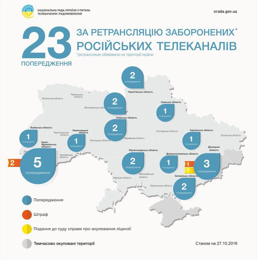 23-providers-nrada
