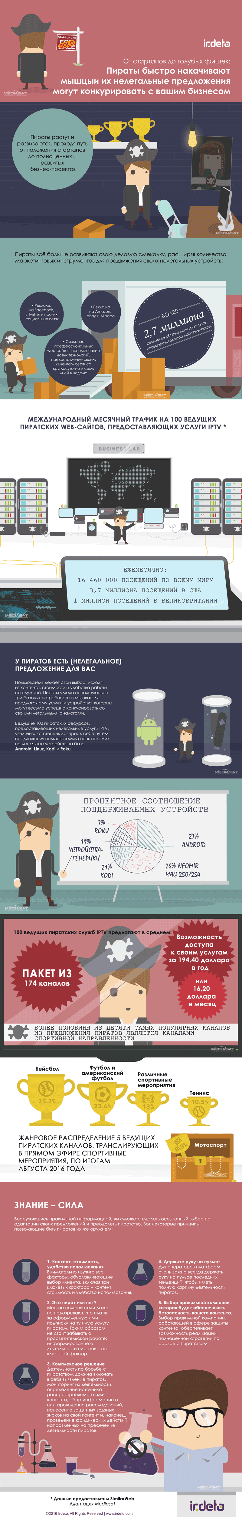 piracy-data-infographic_final