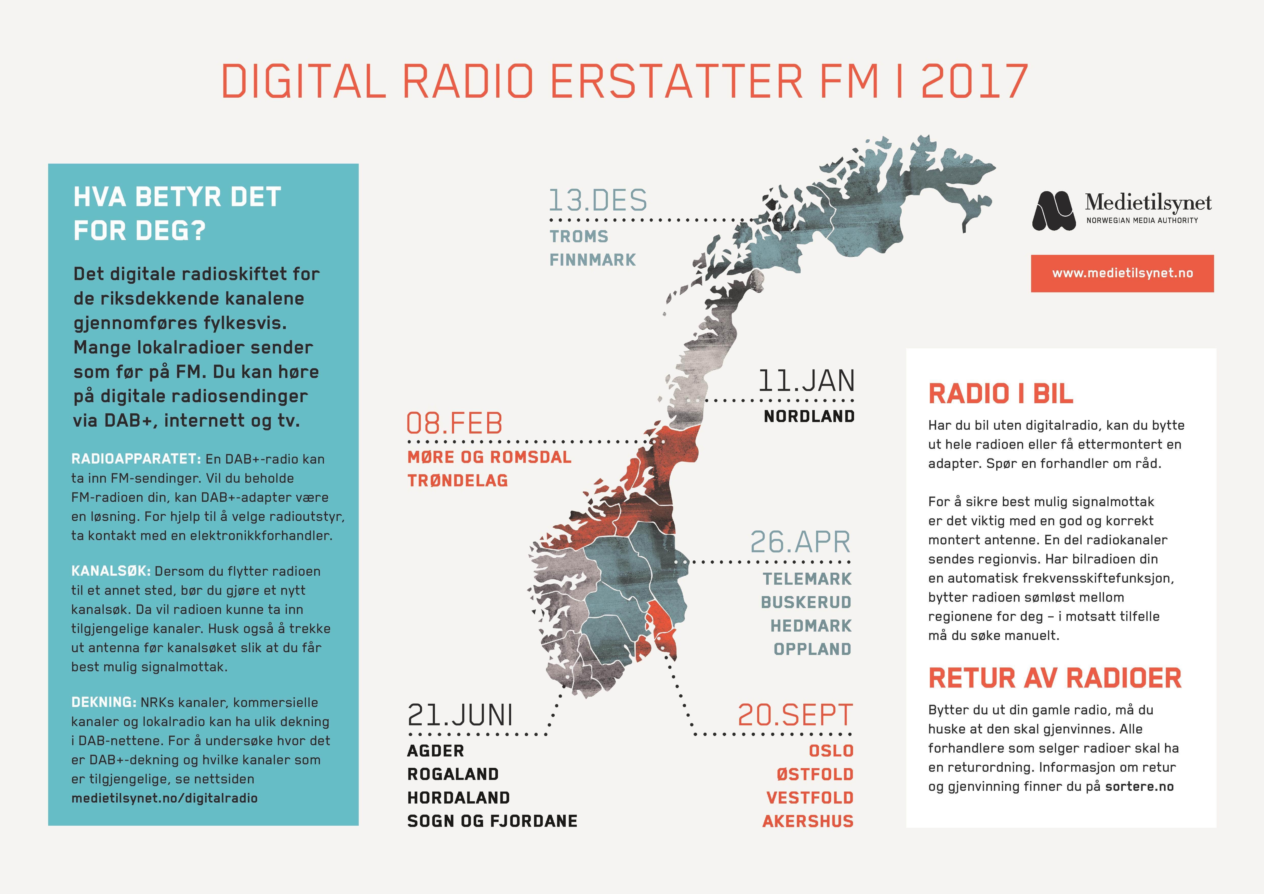 20161103-informasjonsplakat_-digital-radio-erstatter-fm-i-2017-page-001