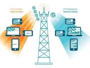 LTE Broadcast