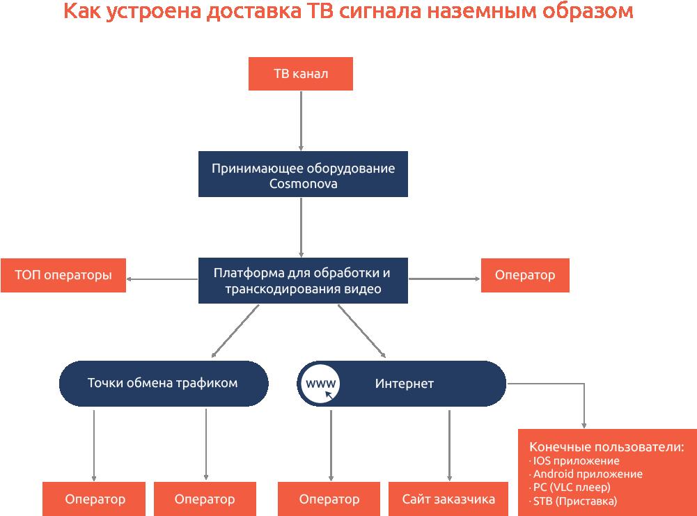 cosmonova-ip (6)