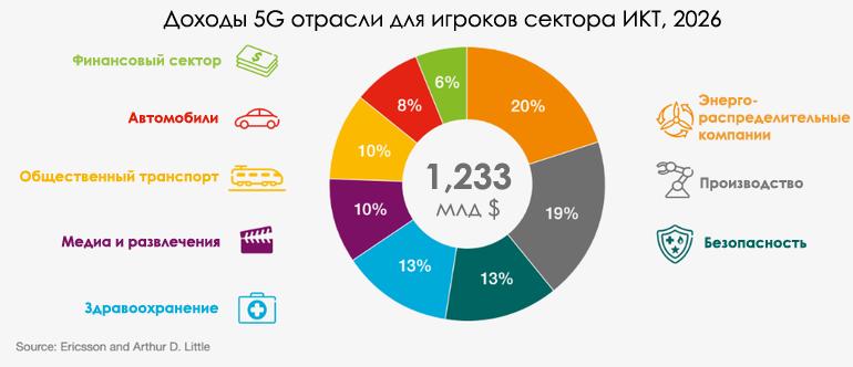 ericsson-5g-trillion-ru