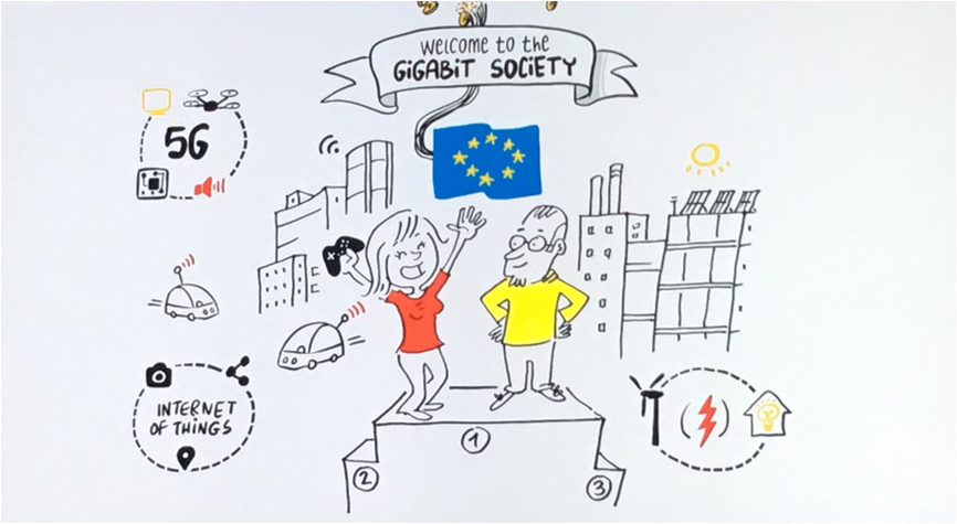 gigabit society eu