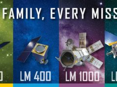 Lockheed Martin's family of solutionsall now featuring common componentsinclude four series of satellites from nanosatellites to powerful geostationary platforms. (PRNewsfoto/Lockheed Martin)