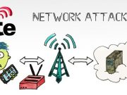 LTE Attackers