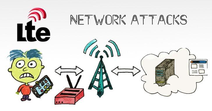 LTE Attackers