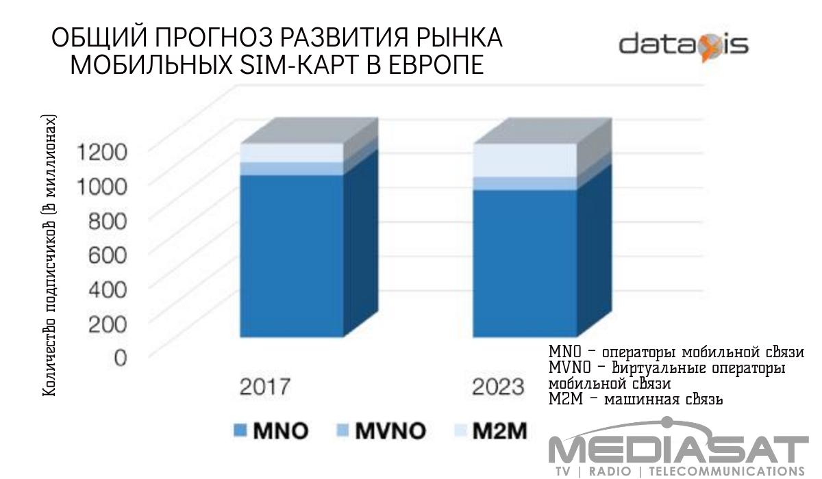 europe-total-mobile-sim-market.jpeg