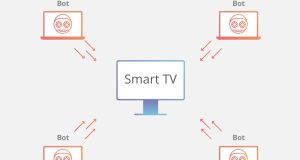 botnet attack connected tv
