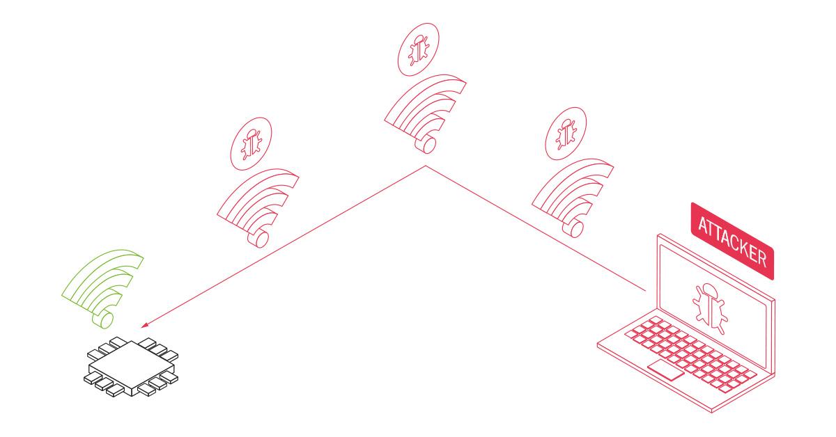 Wi-Fi Bug