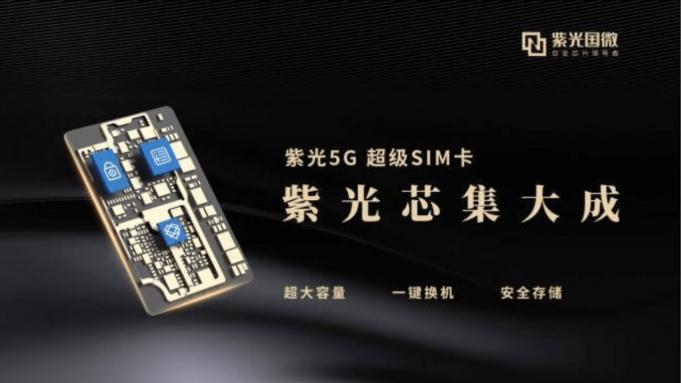 China Unicom 5G Super SIM