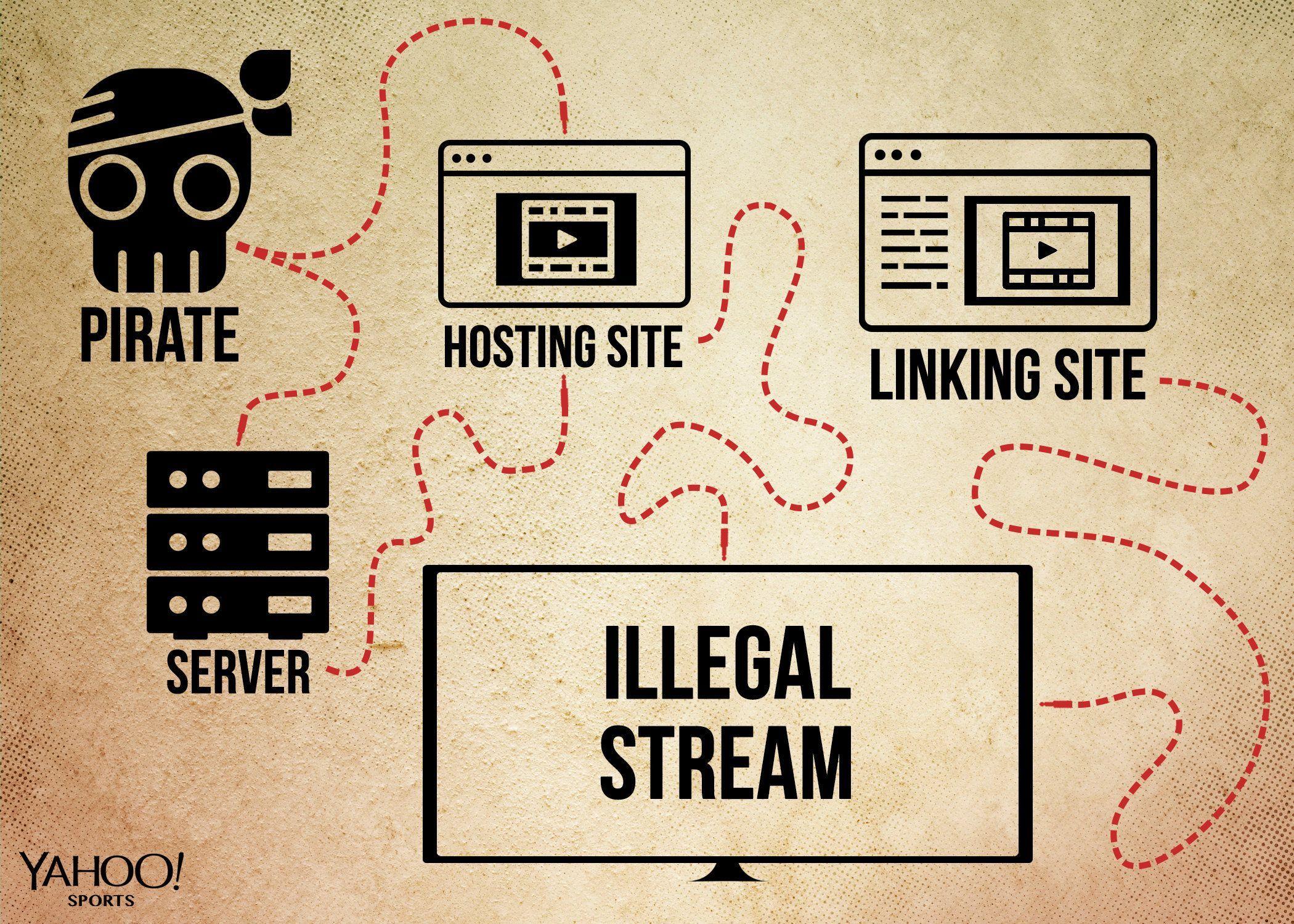 Illegal Stream /Нелегальный стриминг