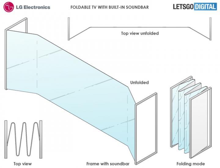 LG ТСкладной телевизор