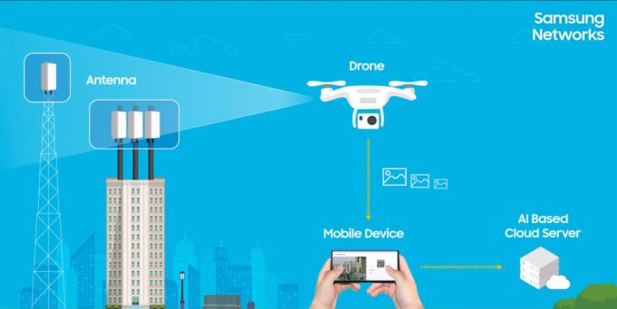 Решение Samsung по мониторингу 5G сетей с помощью дронов