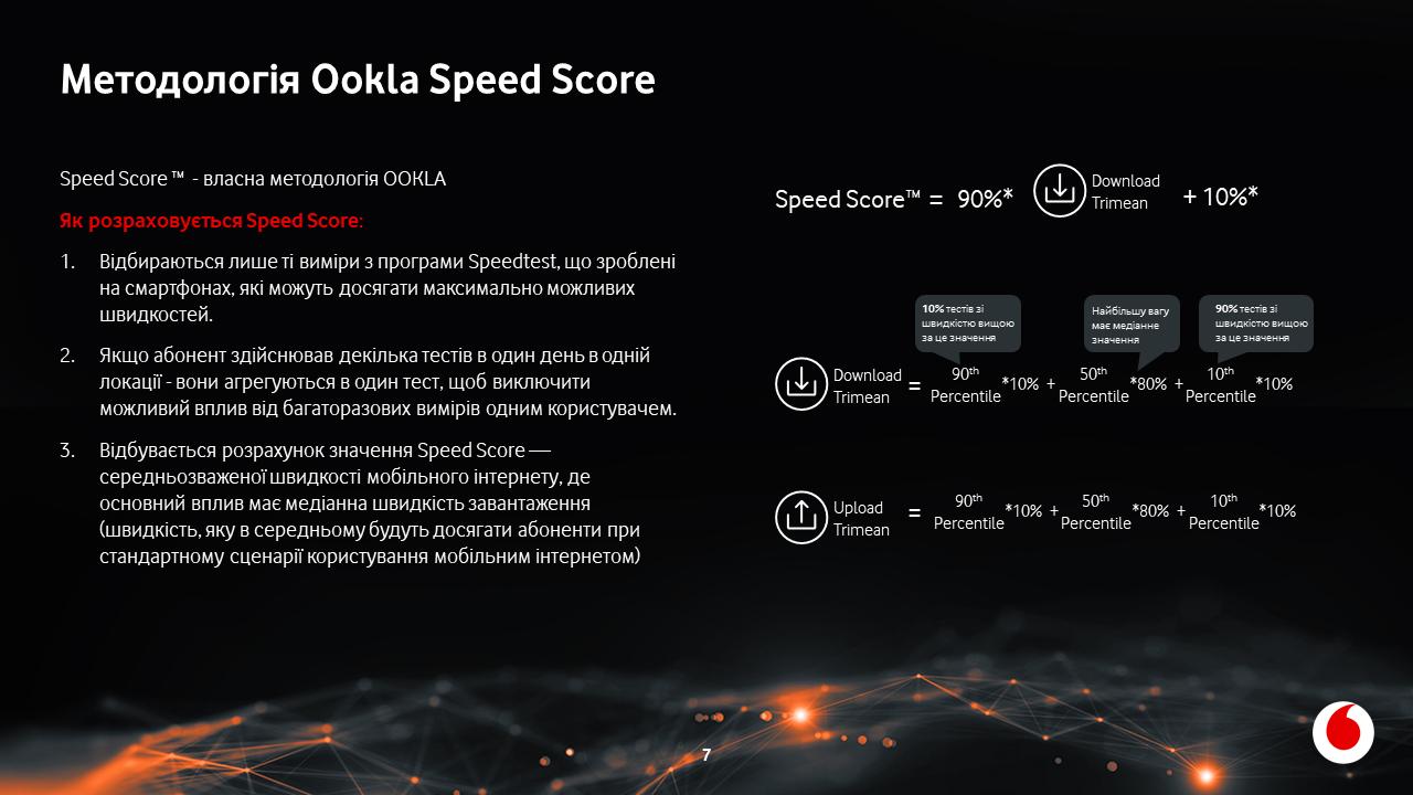 Vodafone Ookla slide 7