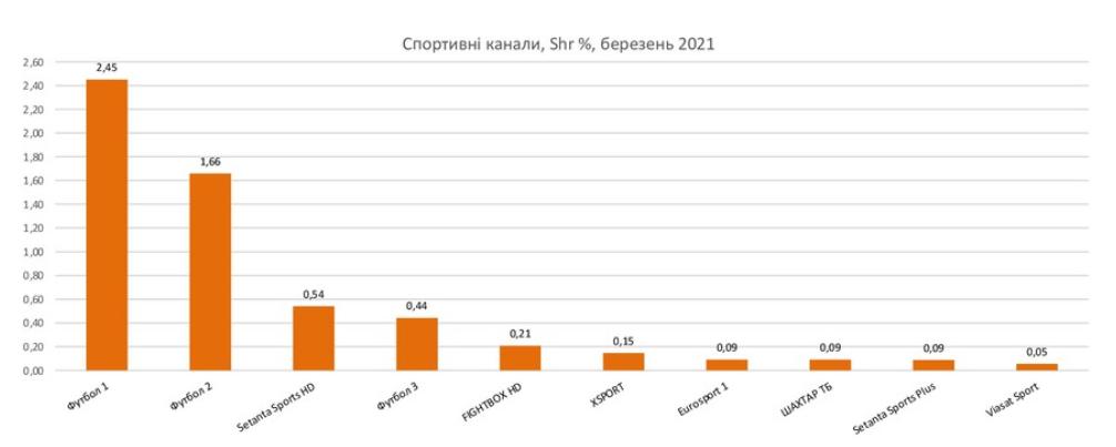 Big Data 6