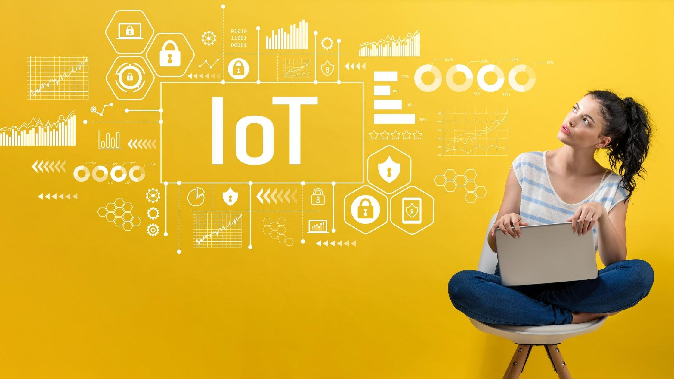 IoT / Интернет вещей
